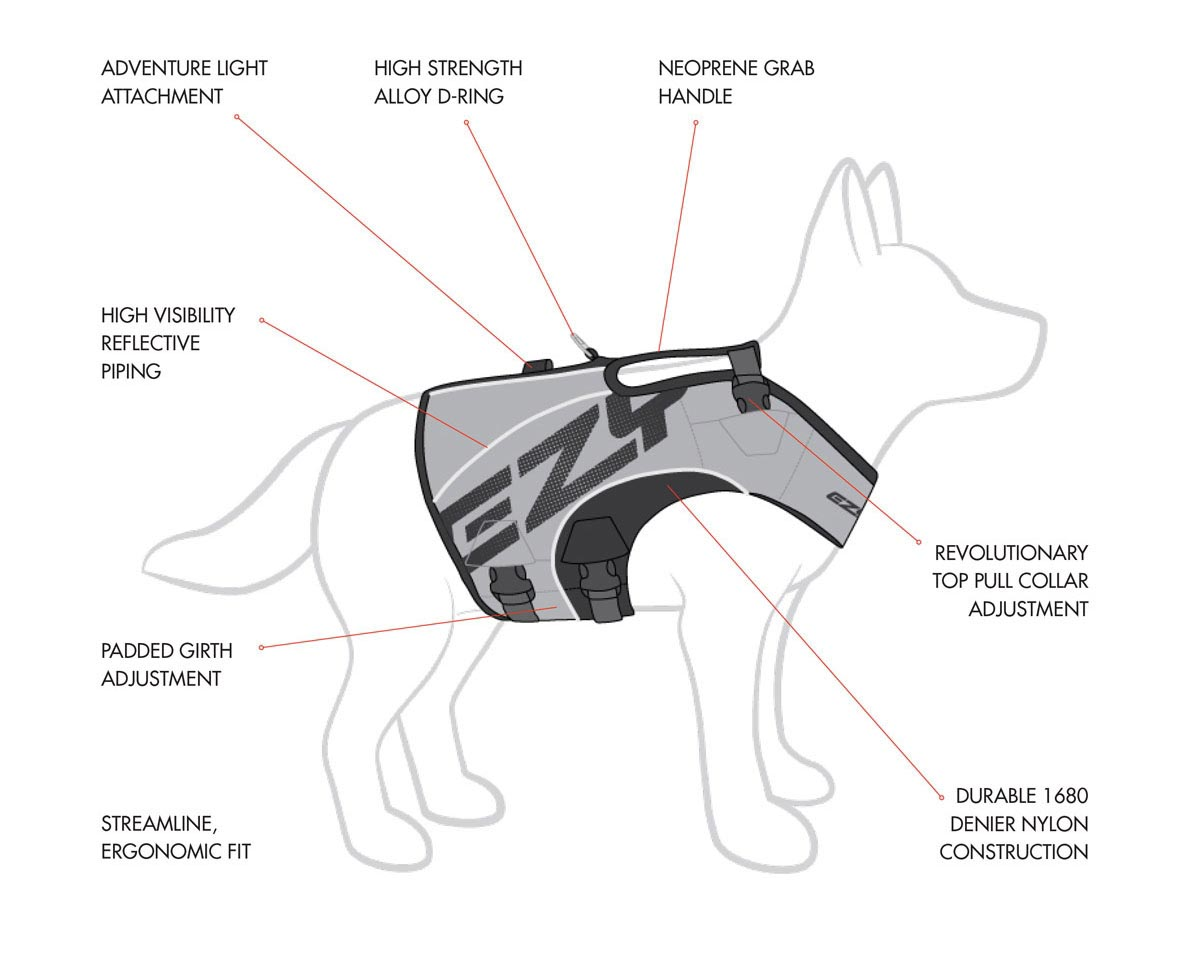 Dog LifeJacket features
