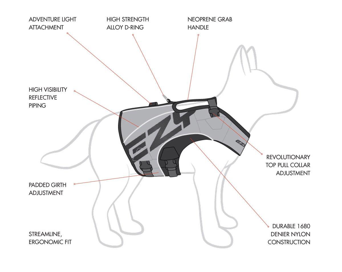 Dog LifeJacket features